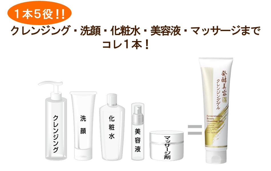 クレンジング・洗顔・化粧水・美容液・マッサージまでコレ1本!