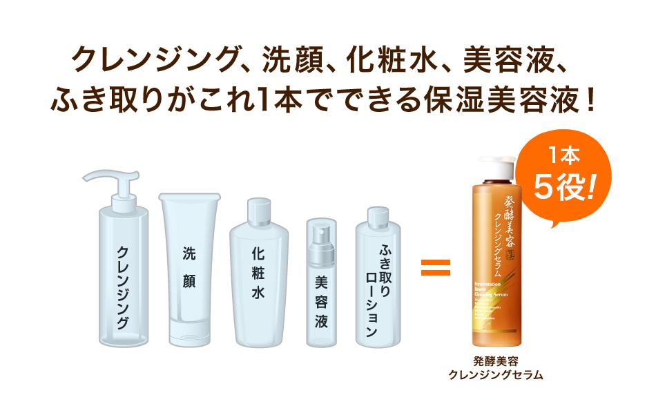 クレンジング、洗顔、化粧水、美容液、ピーリング剤がコレひとつで!